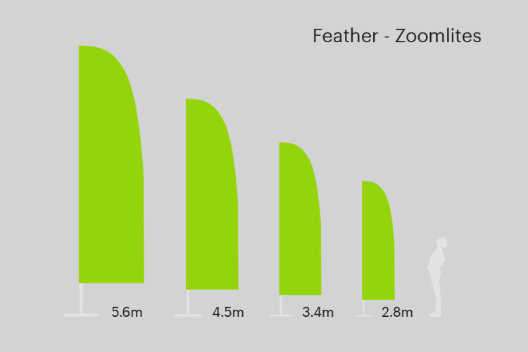 Zoom Lite feather sizes